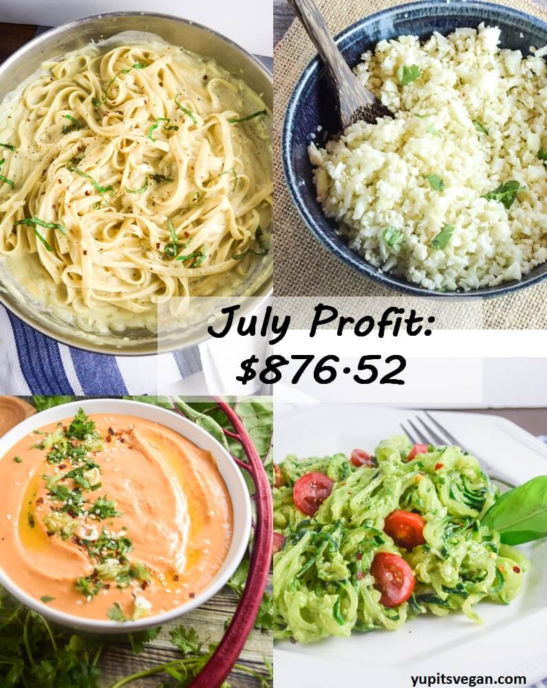 July 2016 Blog Income and Profit - Yup, it's Vegan