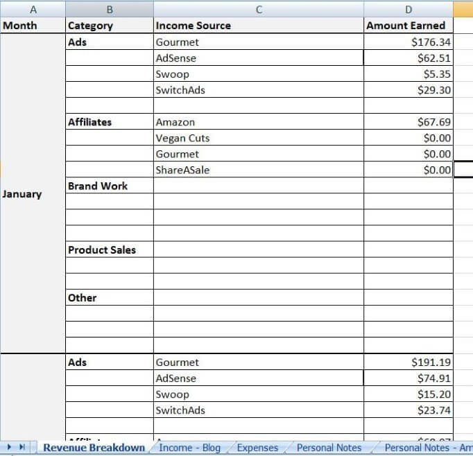 financial-revenue-breakdown-ss