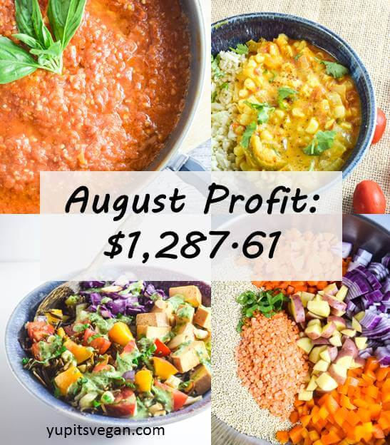August 2016 Blog Income and Profit - Yup, it's Vegan